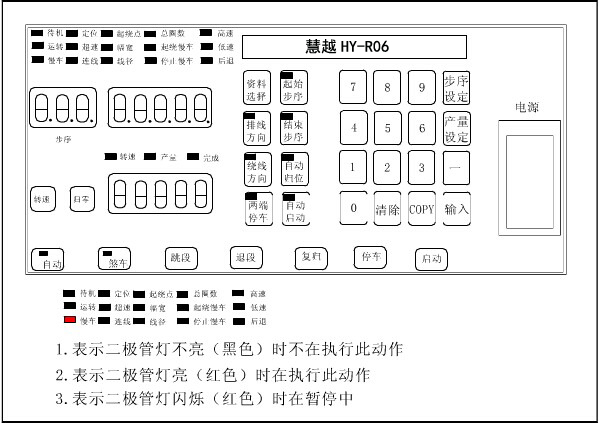 慧越科技CNC绕线机