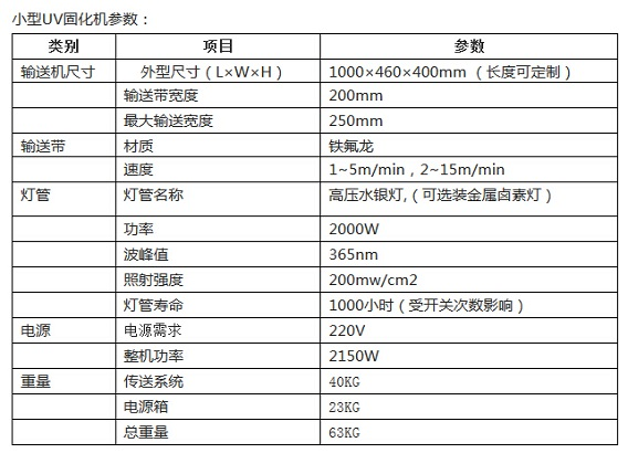 UV固化机参数