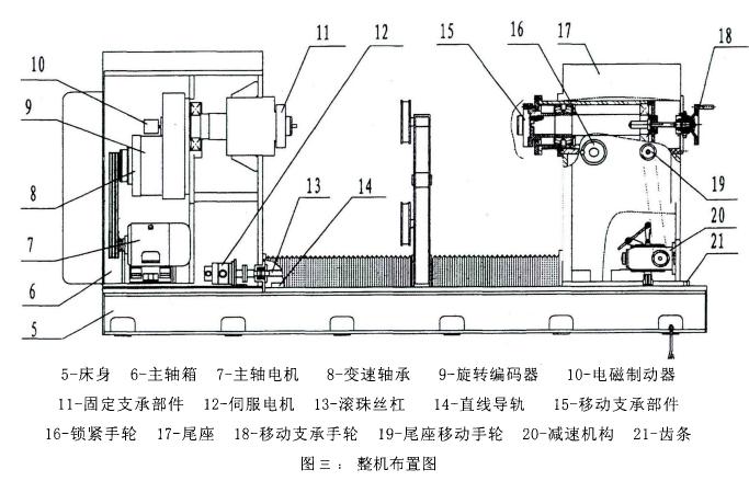 绕线机厂家分享卧式变压器绕线设计方案