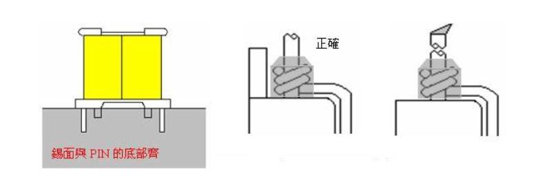 翻转自动焊锡机操作图